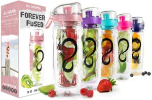 Best Fruit Infused Water Pitcher 2020